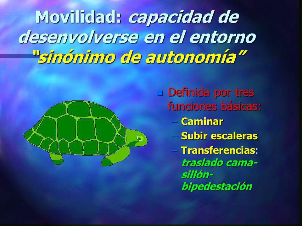 Movilidad: capacidad de desenvolverse en el entorno sinónimo de autonomía