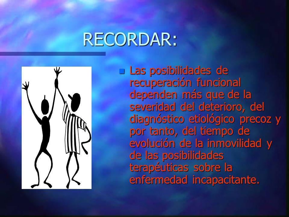 RECORDAR: