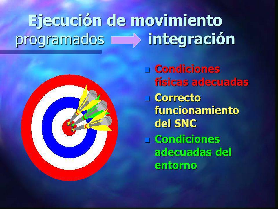 Ejecución de movimiento programados integración