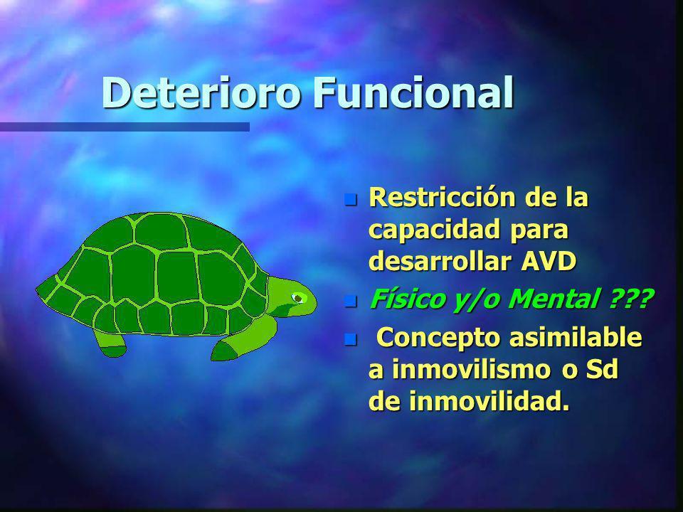 Deterioro Funcional Restricción de la capacidad para desarrollar AVD
