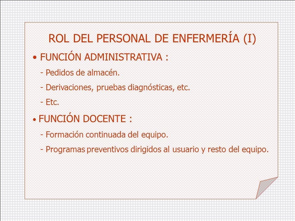 ROL DEL PERSONAL DE ENFERMERÍA (I)