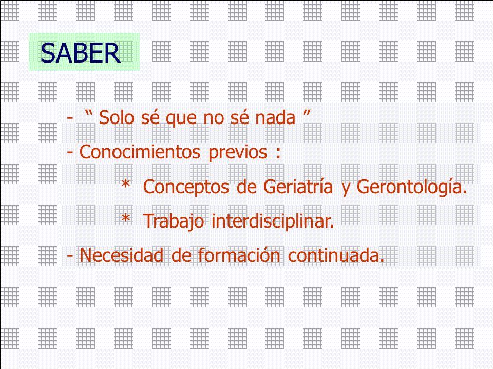 SABER - Solo sé que no sé nada - Conocimientos previos :