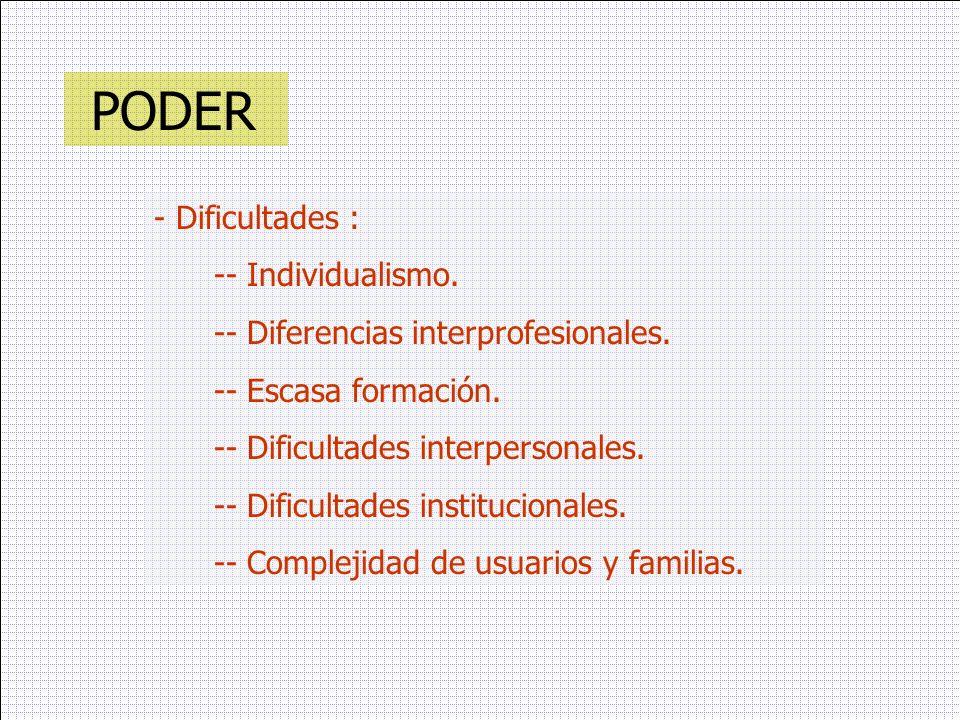 PODER - Dificultades : -- Individualismo.