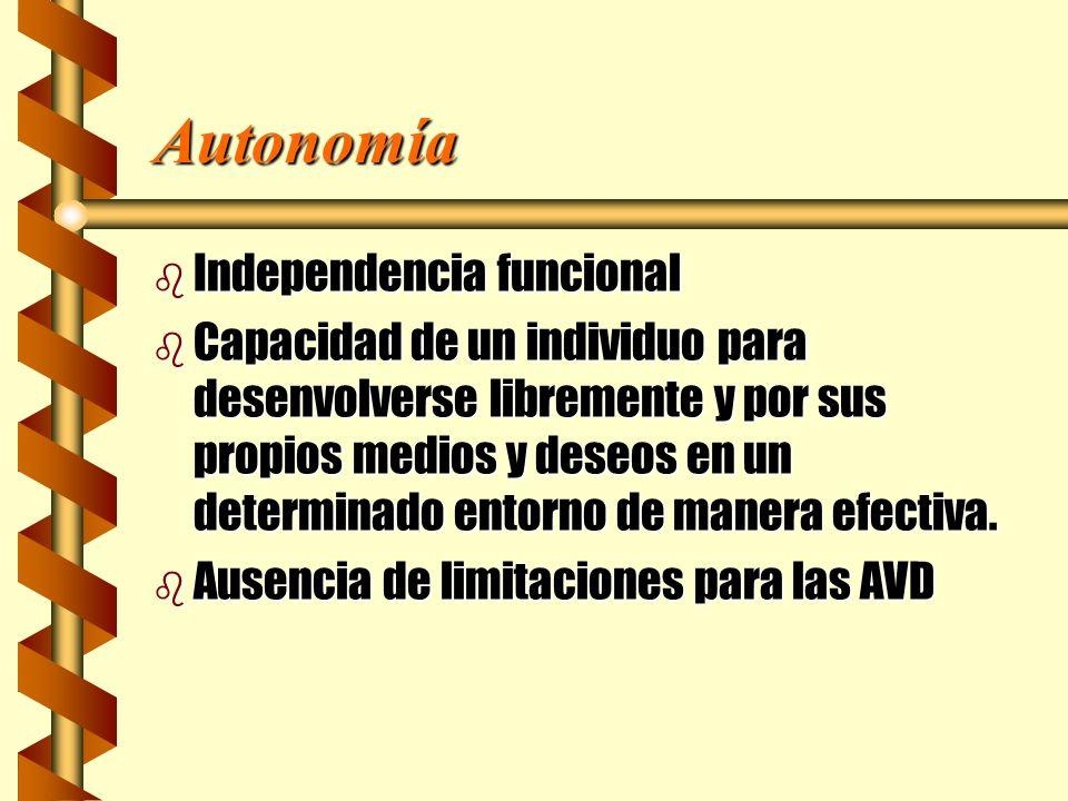 Autonomía Independencia funcional