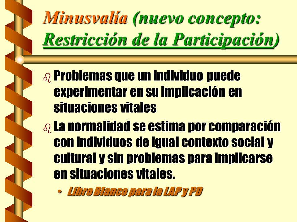 Minusvalía (nuevo concepto: Restricción de la Participación)