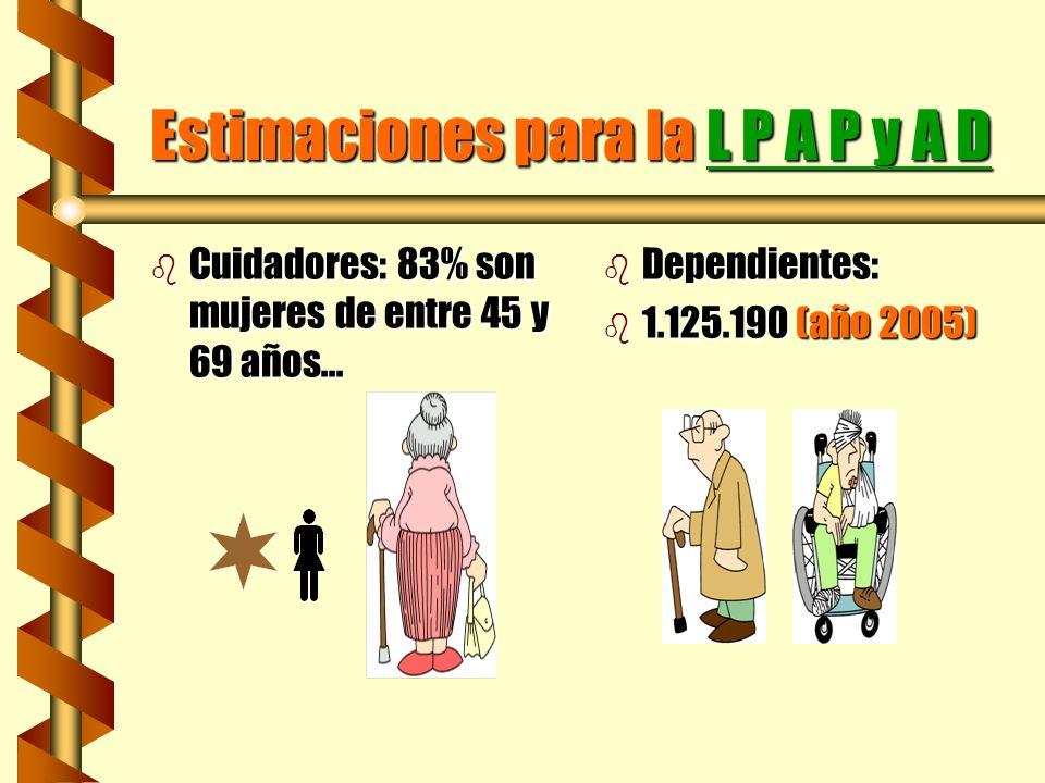 Estimaciones para la L P A P y A D