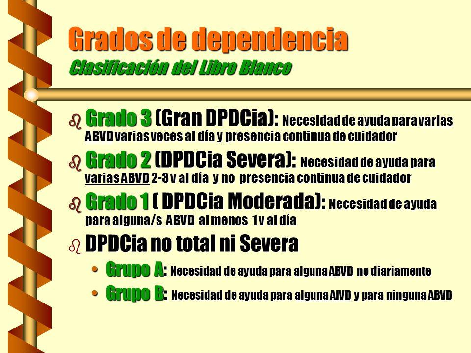 Grados de dependencia Clasificación del Libro Blanco