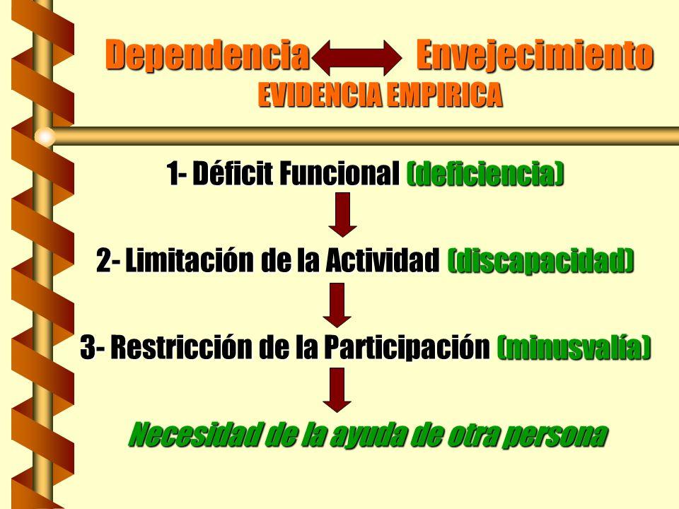 Dependencia Envejecimiento EVIDENCIA EMPIRICA