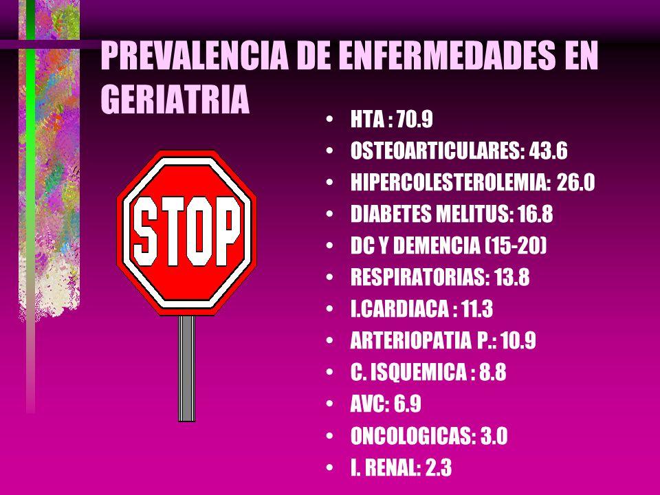 PREVALENCIA DE ENFERMEDADES EN GERIATRIA