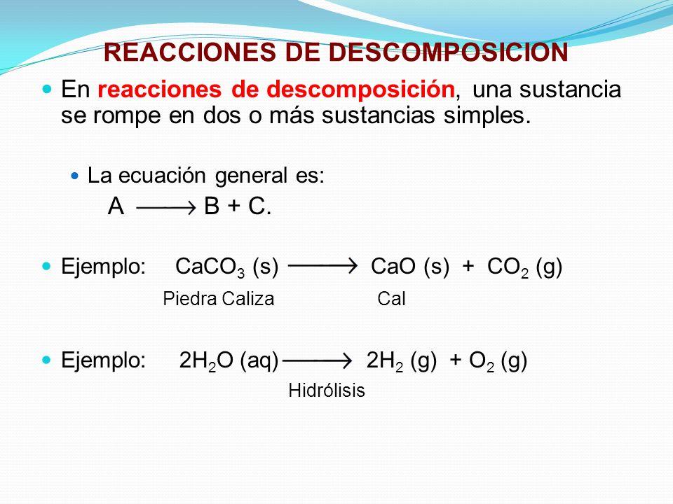 REACCIONES DE DESCOMPOSICION