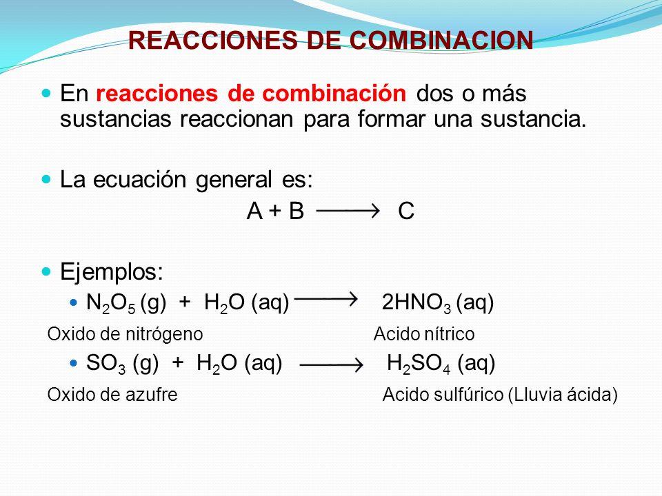 REACCIONES DE COMBINACION
