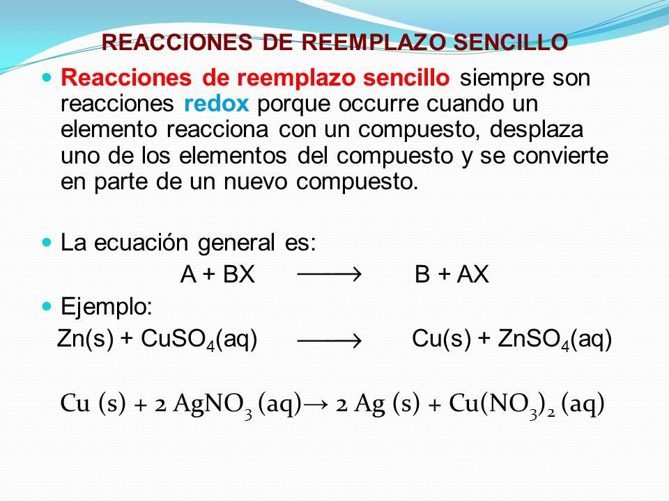REACCIONES DE REEMPLAZO SENCILLO