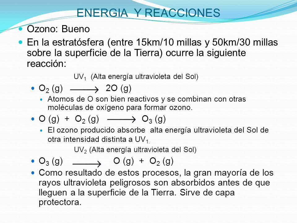 ENERGIA Y REACCIONES Ozono: Bueno