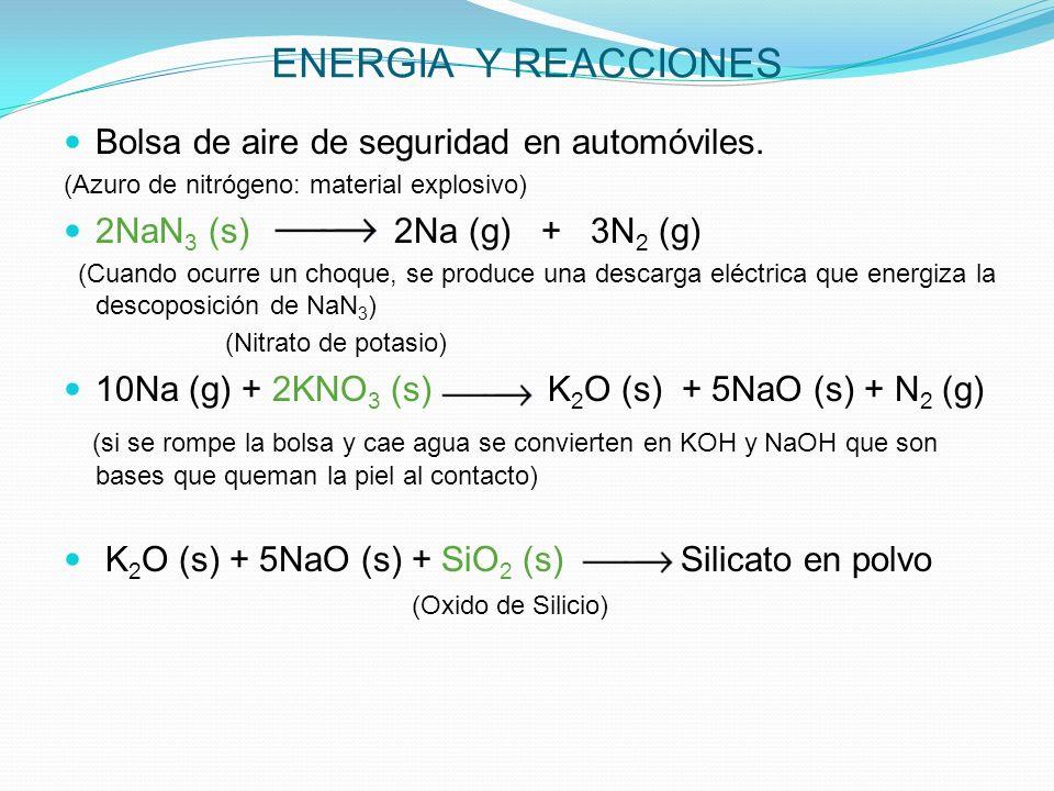 ENERGIA Y REACCIONES Bolsa de aire de seguridad en automóviles.
