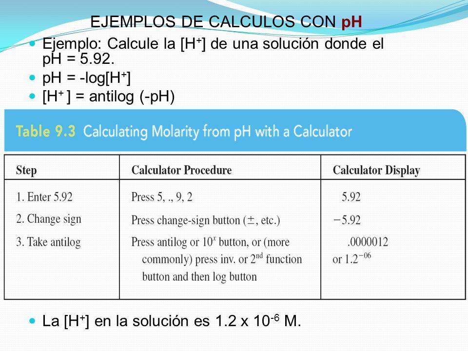 EJEMPLOS DE CALCULOS CON pH