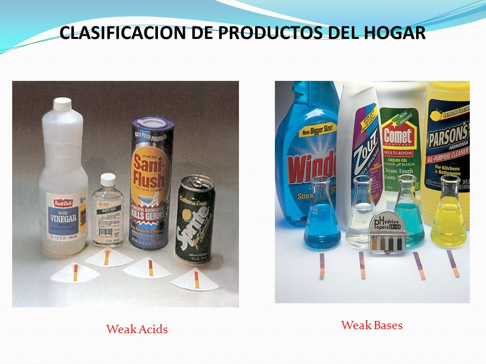 CLASIFICACION DE PRODUCTOS DEL HOGAR