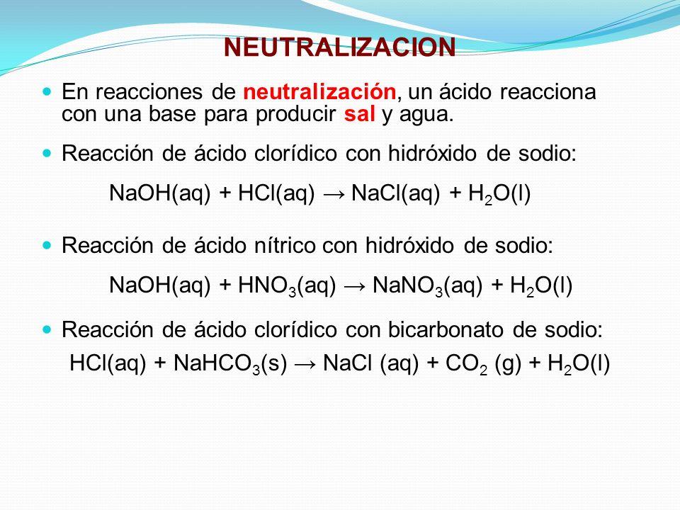 HCl(aq) + NaHCO3(s) → NaCl (aq) + CO2 (g) + H2O(l)