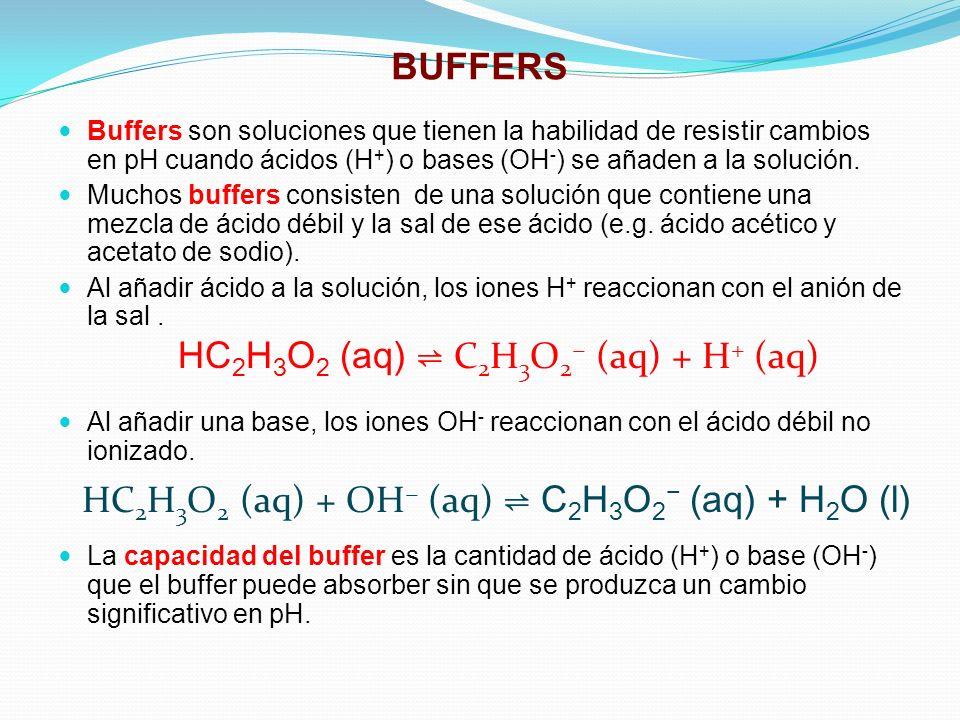 HC2H3O2 (aq) ⇌ C2H3O2− (aq) + H+ (aq)