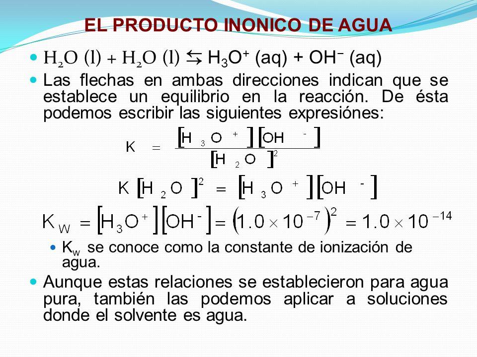 EL PRODUCTO INONICO DE AGUA