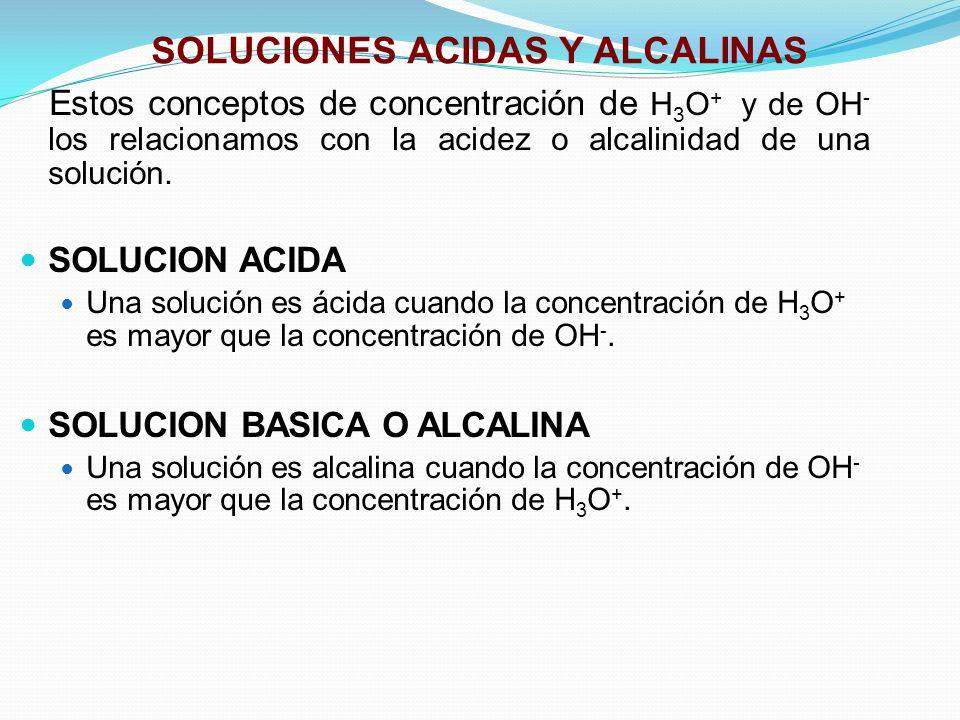 SOLUCIONES ACIDAS Y ALCALINAS