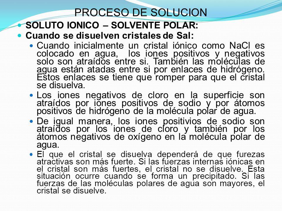 PROCESO DE SOLUCION SOLUTO IONICO – SOLVENTE POLAR: