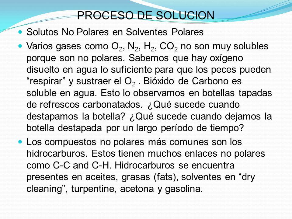 PROCESO DE SOLUCION Solutos No Polares en Solventes Polares