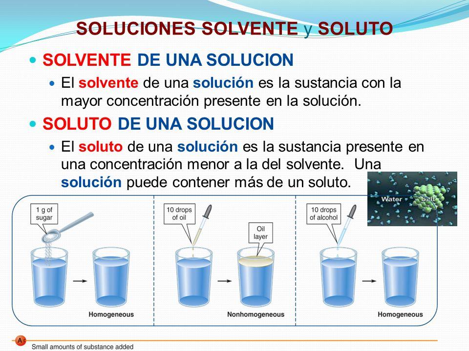 SOLUCIONES SOLVENTE y SOLUTO