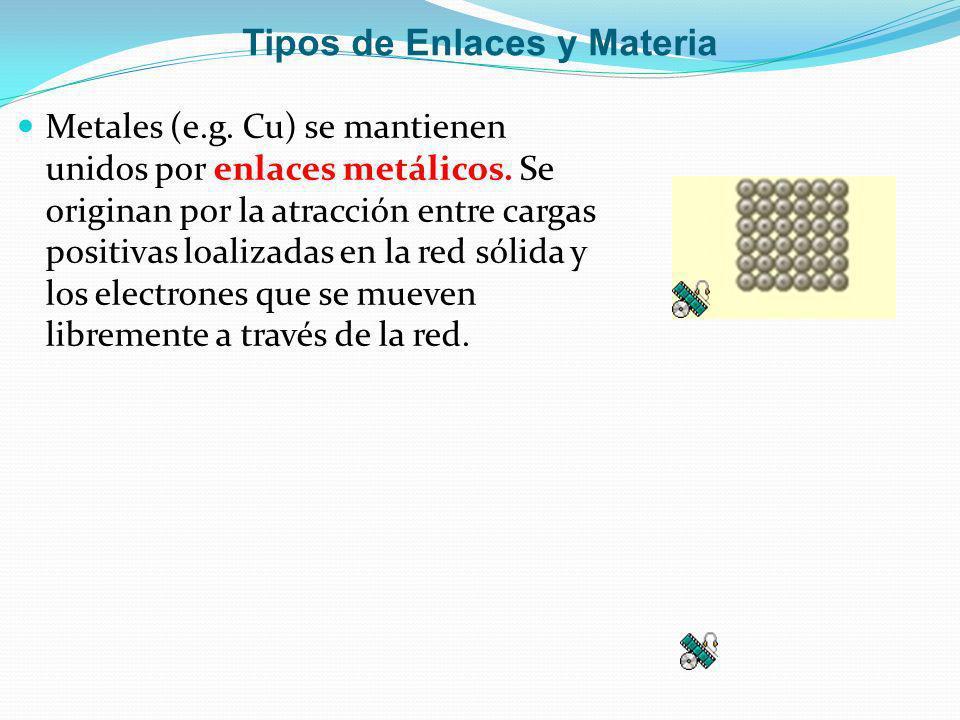 Tipos de Enlaces y Materia