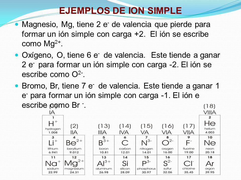 EJEMPLOS DE ION SIMPLE Magnesio, Mg, tiene 2 e- de valencia que pierde para formar un ión simple con carga +2. El ión se escribe como Mg2+.
