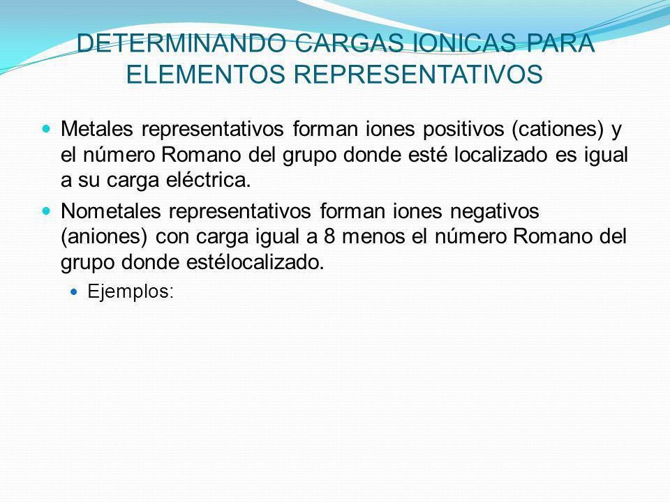 DETERMINANDO CARGAS IONICAS PARA ELEMENTOS REPRESENTATIVOS