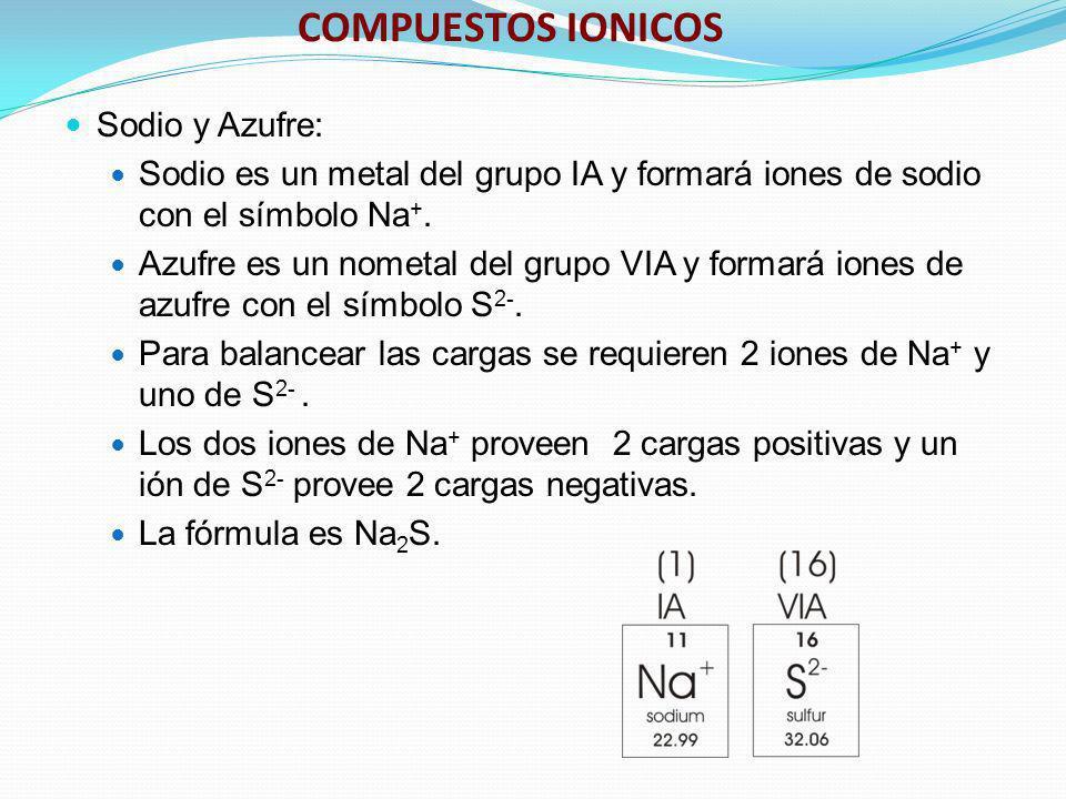 COMPUESTOS IONICOS Sodio y Azufre: