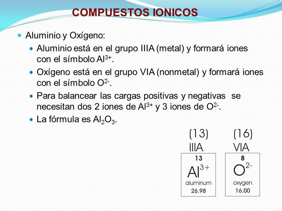 COMPUESTOS IONICOS Aluminio y Oxígeno: