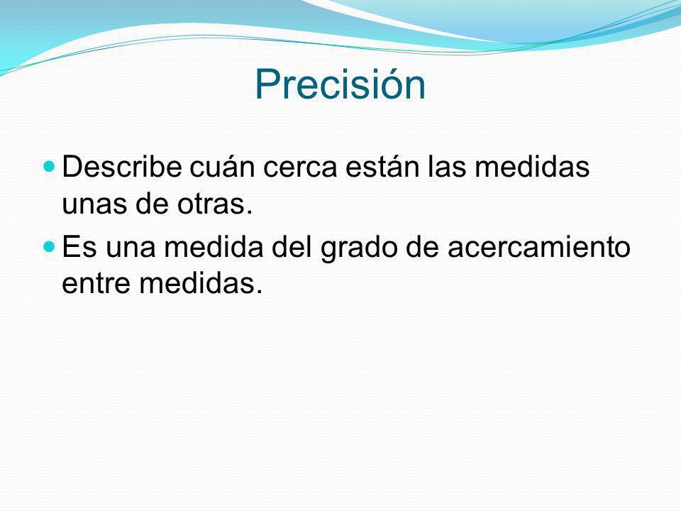 Precisión Describe cuán cerca están las medidas unas de otras.