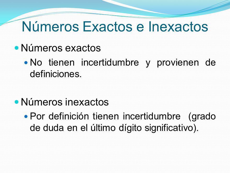 Números Exactos e Inexactos