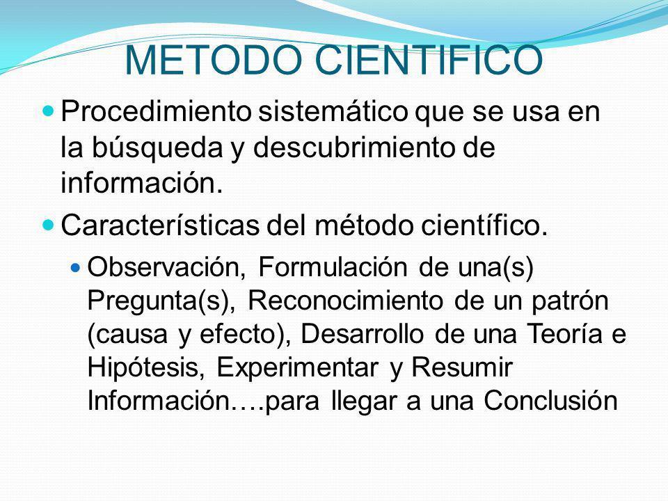 METODO CIENTIFICO Procedimiento sistemático que se usa en la búsqueda y descubrimiento de información.