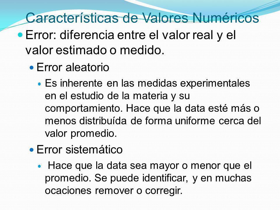 Características de Valores Numéricos