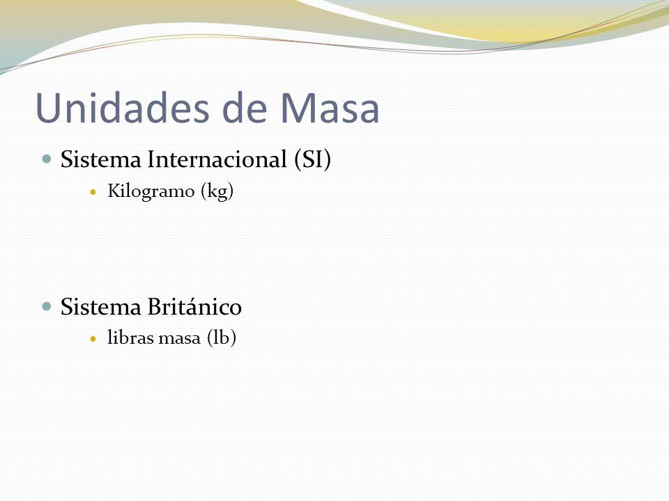 Unidades de Masa Sistema Internacional (SI) Sistema Británico