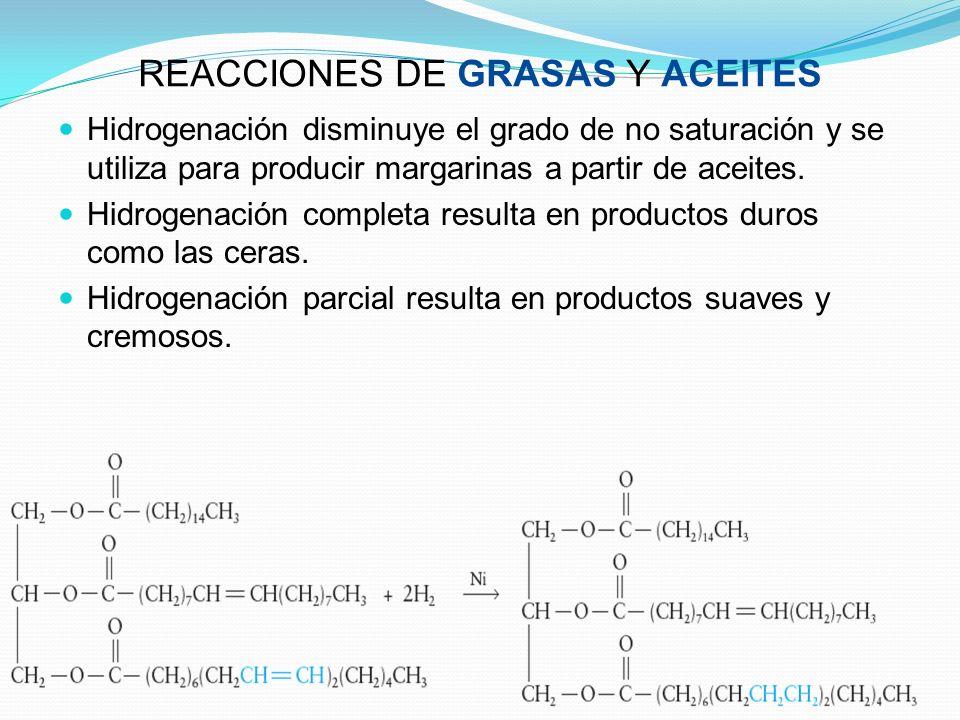 REACCIONES DE GRASAS Y ACEITES