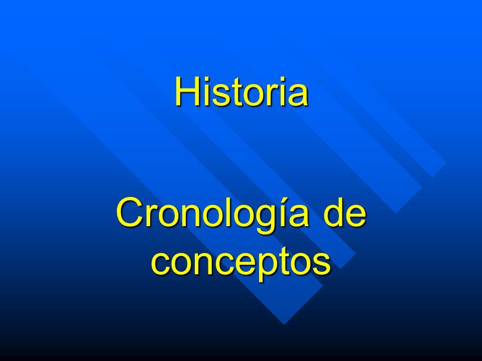 Cronología de conceptos