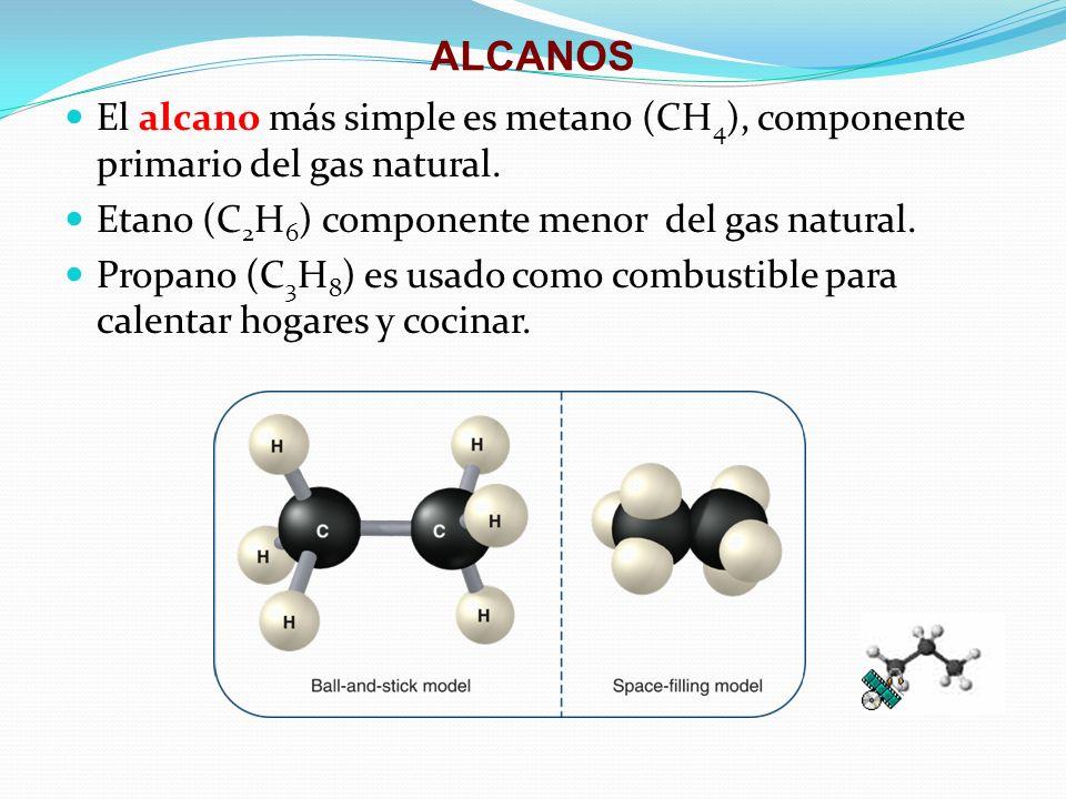 ALCANOS El alcano más simple es metano (CH4), componente primario del gas natural. Etano (C2H6) componente menor del gas natural.