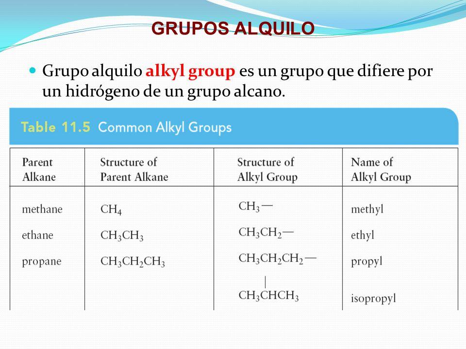 GRUPOS ALQUILOGrupo alquilo alkyl group es un grupo que difiere por un hidrógeno de un grupo alcano.