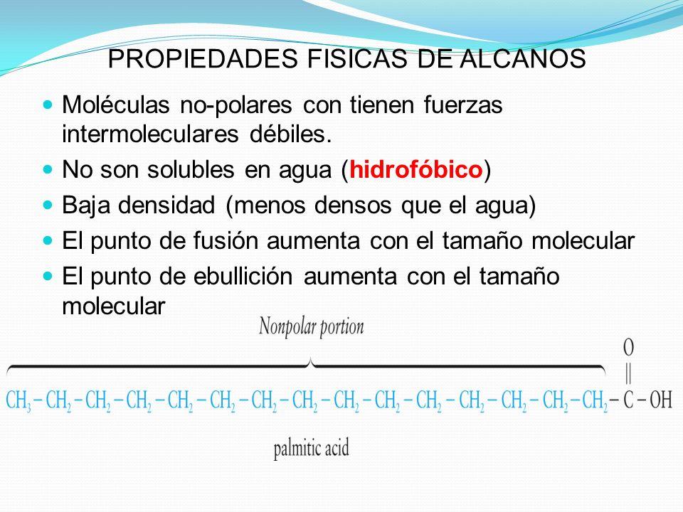 PROPIEDADES FISICAS DE ALCANOS