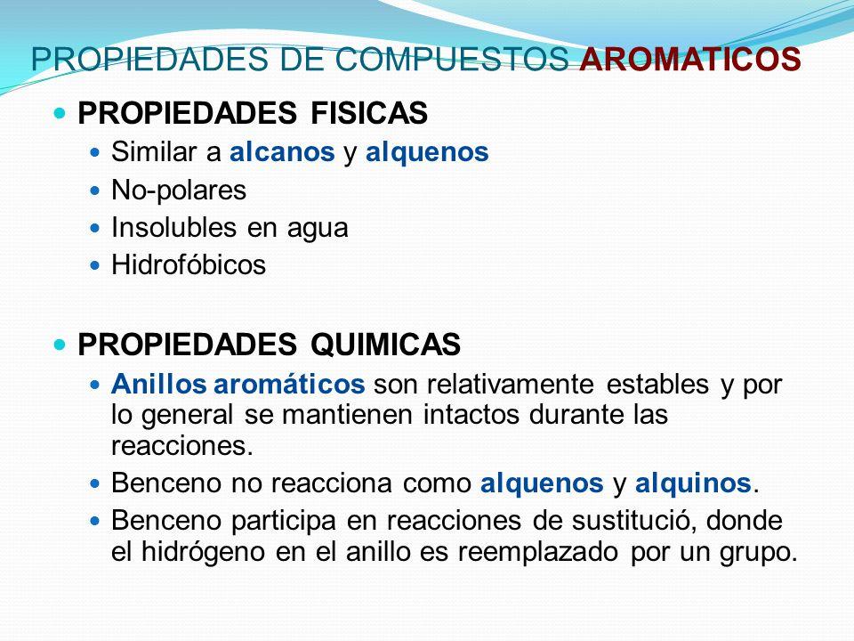 PROPIEDADES DE COMPUESTOS AROMATICOS