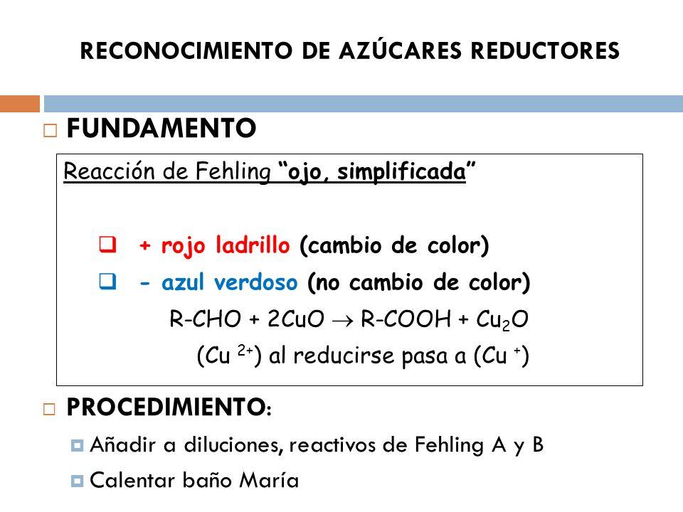 RECONOCIMIENTO DE AZÚCARES REDUCTORES