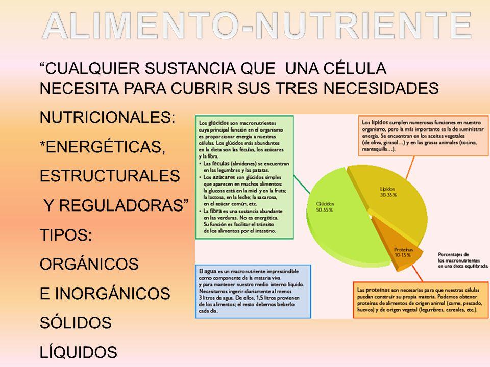 ALIMENTO-NUTRIENTE CUALQUIER SUSTANCIA QUE UNA CÉLULA NECESITA PARA CUBRIR SUS TRES NECESIDADES. NUTRICIONALES: