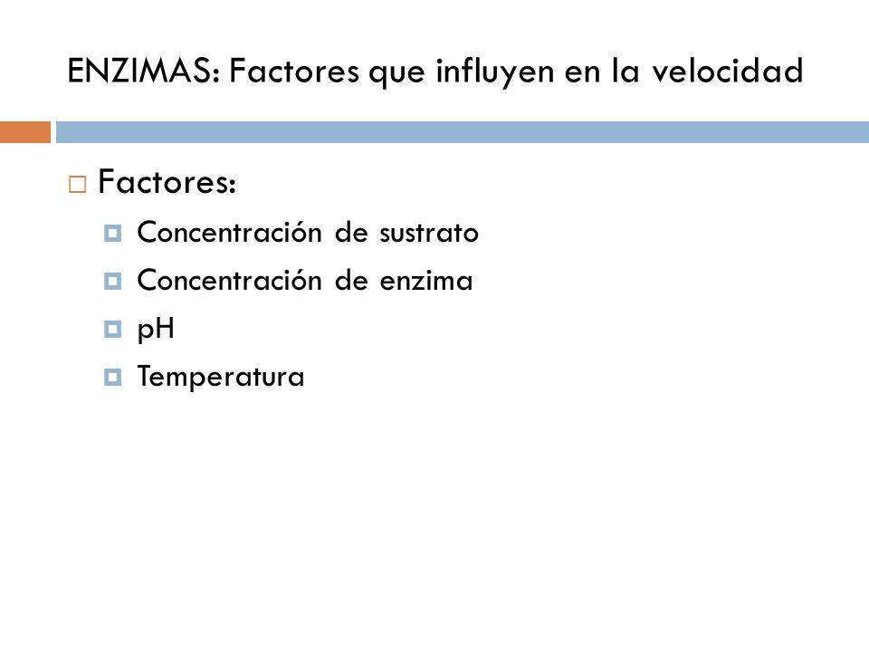 ENZIMAS: Factores que influyen en la velocidad
