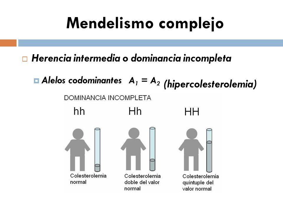 Mendelismo complejo Herencia intermedia o dominancia incompleta