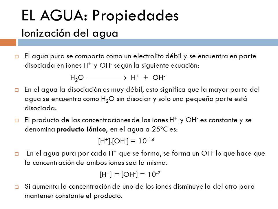 EL AGUA: Propiedades Ionización del agua