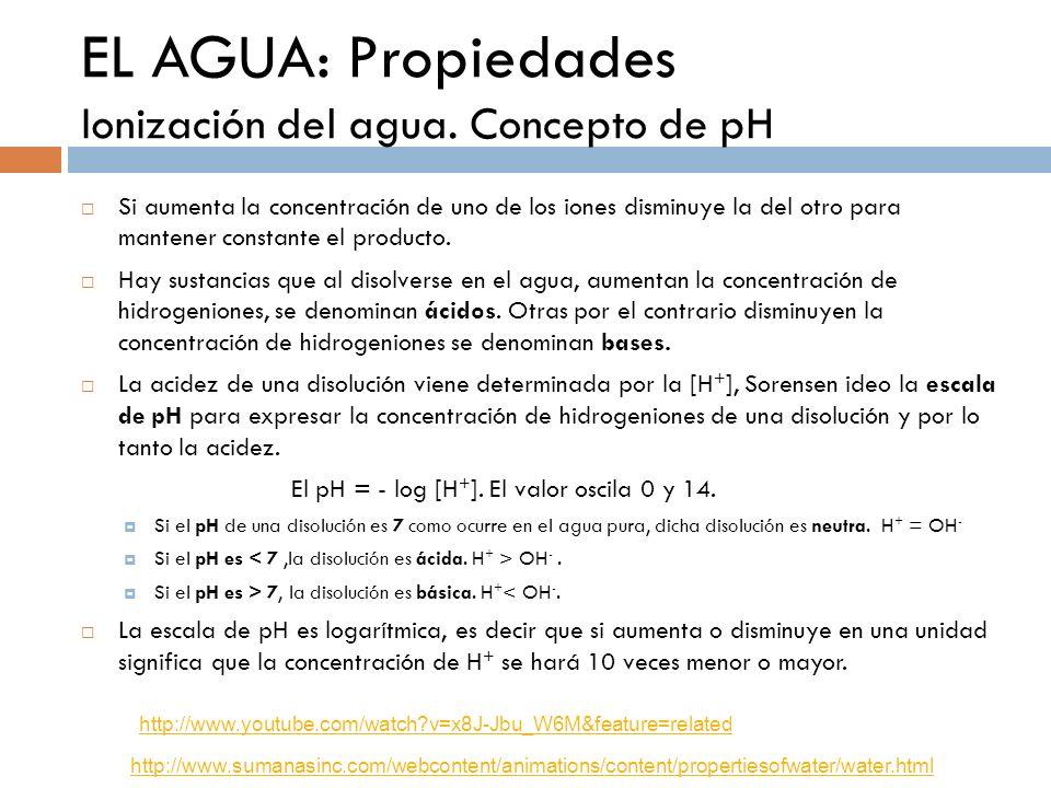 EL AGUA: Propiedades Ionización del agua. Concepto de pH