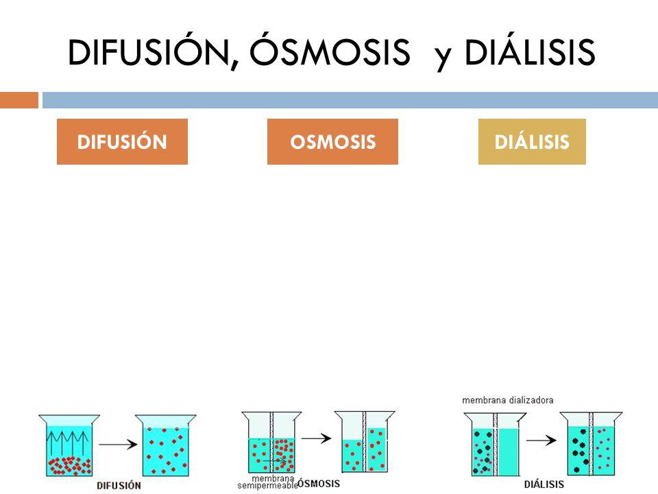 DIFUSIÓN, ÓSMOSIS y DIÁLISIS